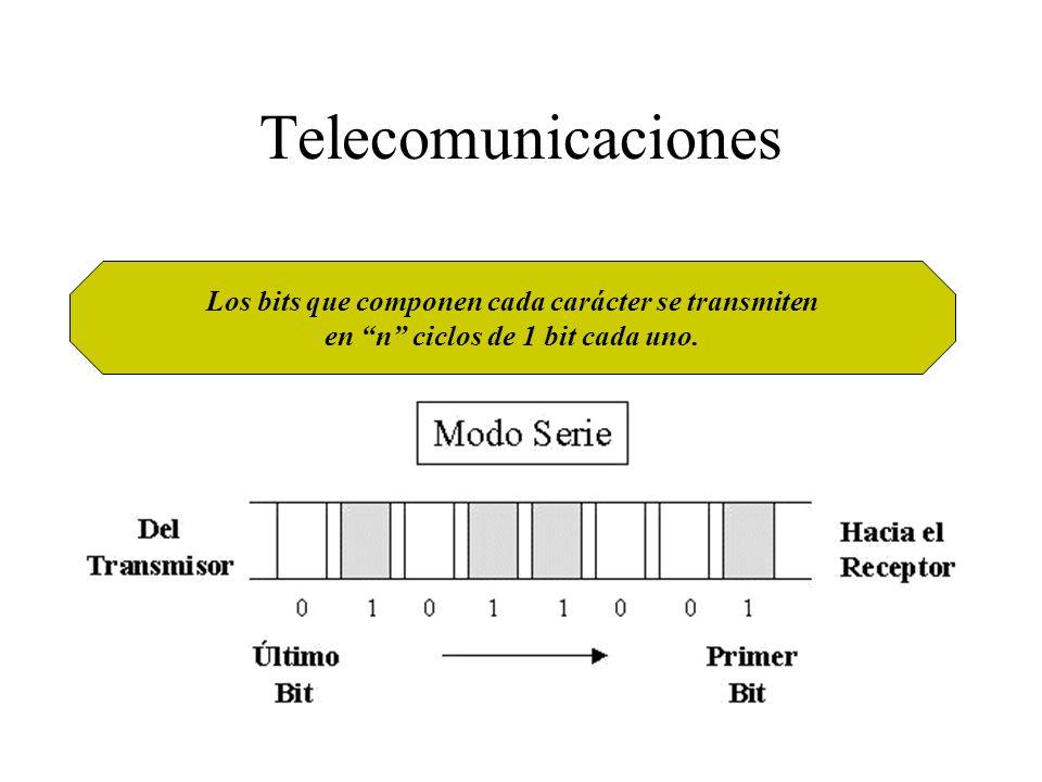 Telecomunicaciones Los bits que componen cada carácter se transmiten