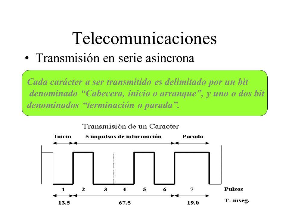Telecomunicaciones Transmisión en serie asincrona