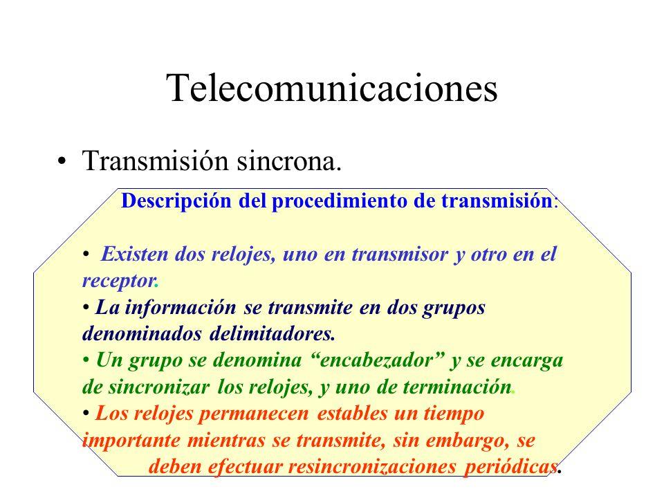 Telecomunicaciones Transmisión sincrona.