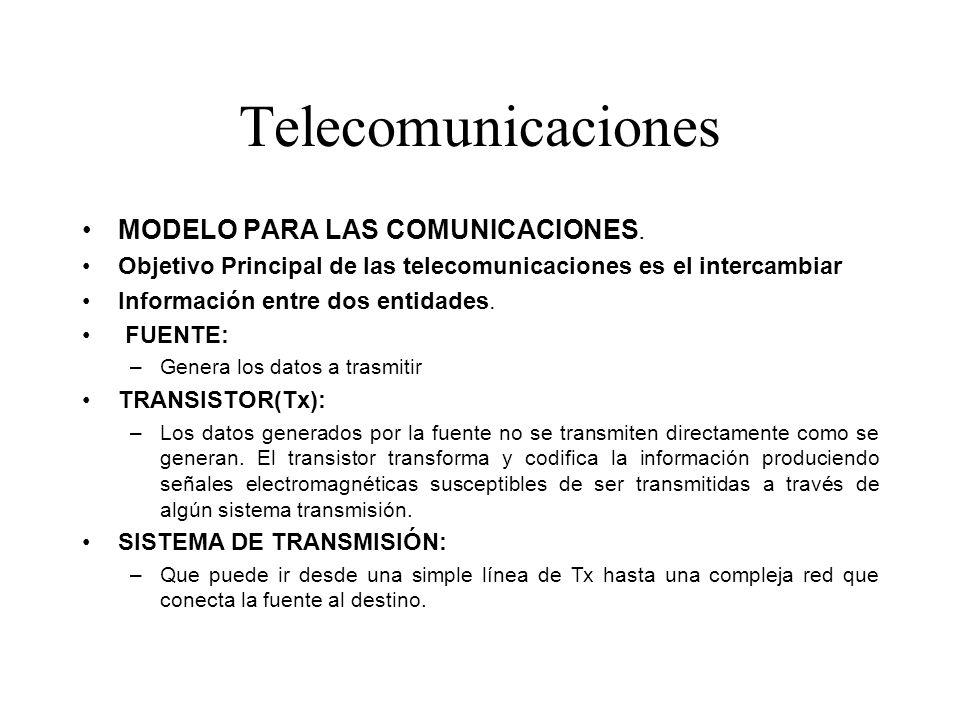 Telecomunicaciones MODELO PARA LAS COMUNICACIONES.