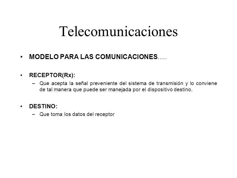 Telecomunicaciones MODELO PARA LAS COMUNICACIONES..... RECEPTOR(Rx):