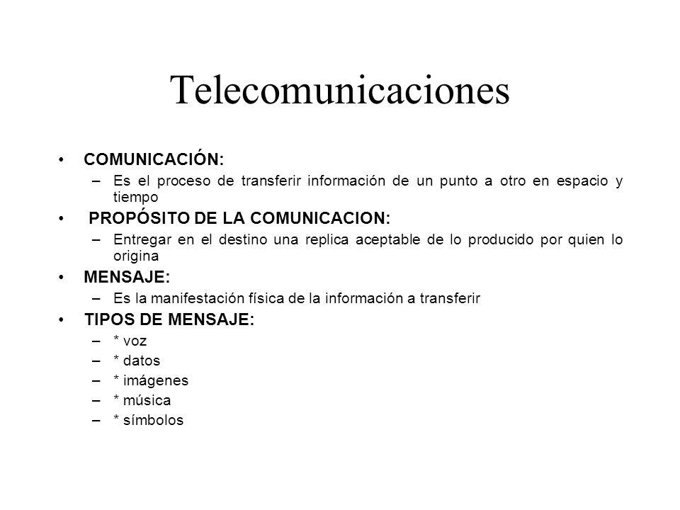 Telecomunicaciones COMUNICACIÓN: PROPÓSITO DE LA COMUNICACION: