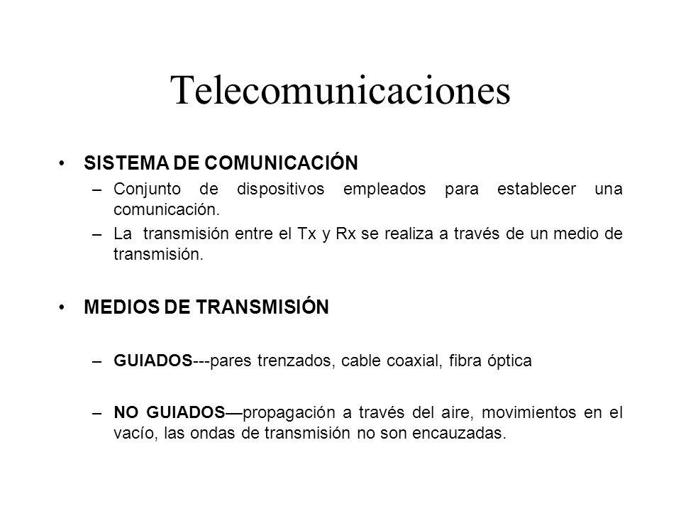 Telecomunicaciones SISTEMA DE COMUNICACIÓN MEDIOS DE TRANSMISIÓN