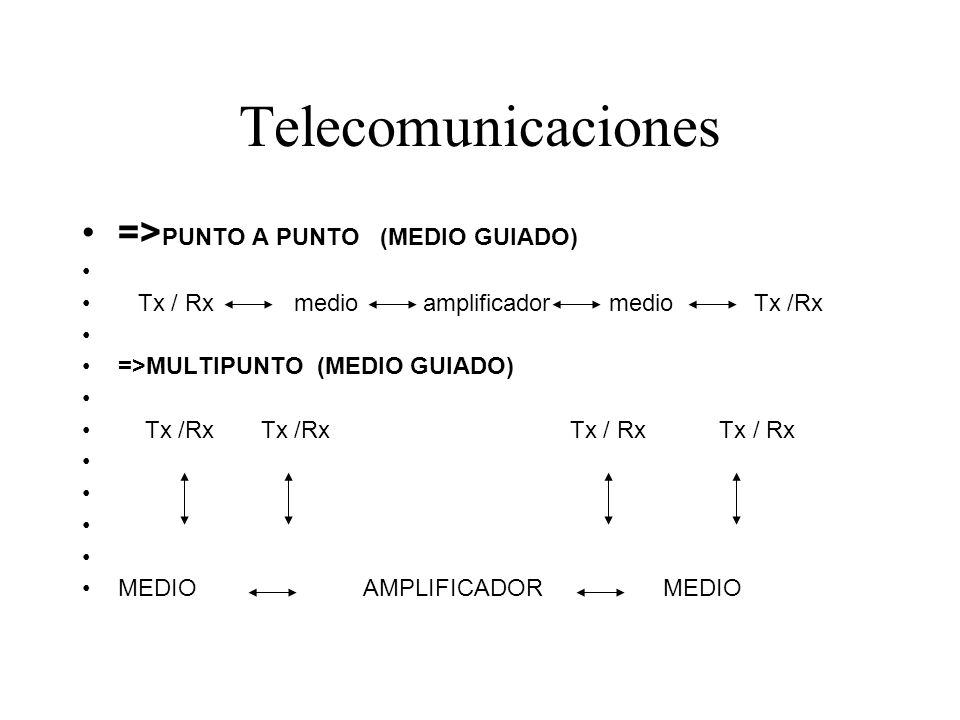 Telecomunicaciones =>PUNTO A PUNTO (MEDIO GUIADO)