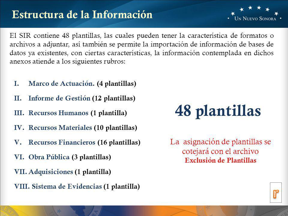 48 plantillas r Estructura de la Información