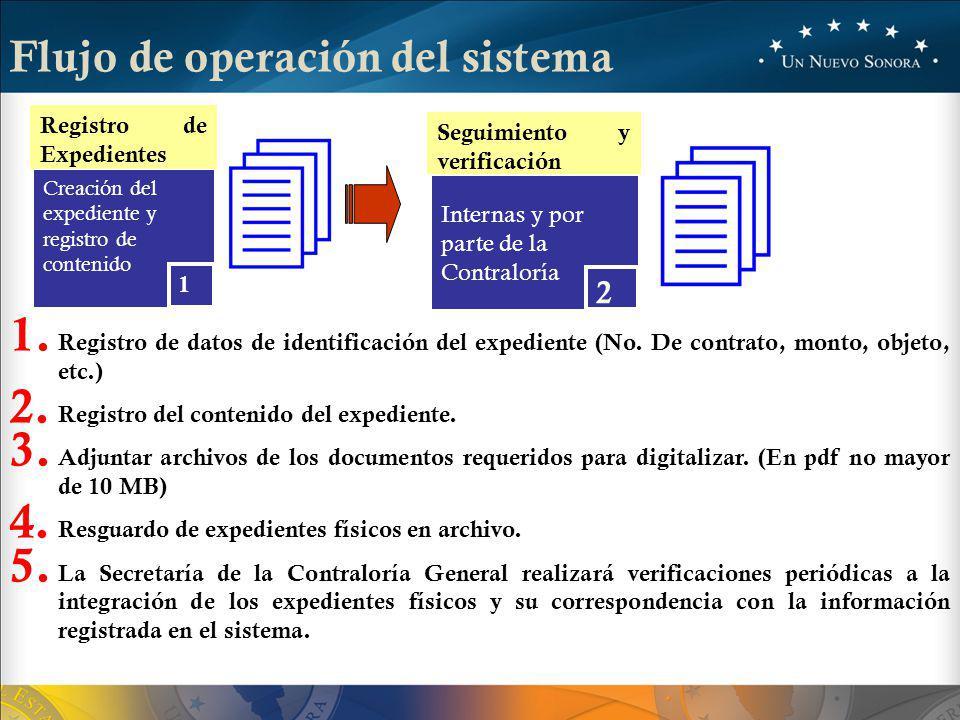 Flujo de operación del sistema