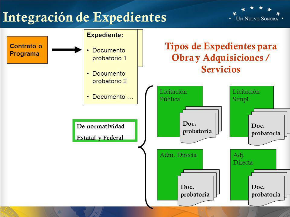 Tipos de Expedientes para Obra y Adquisiciones / Servicios