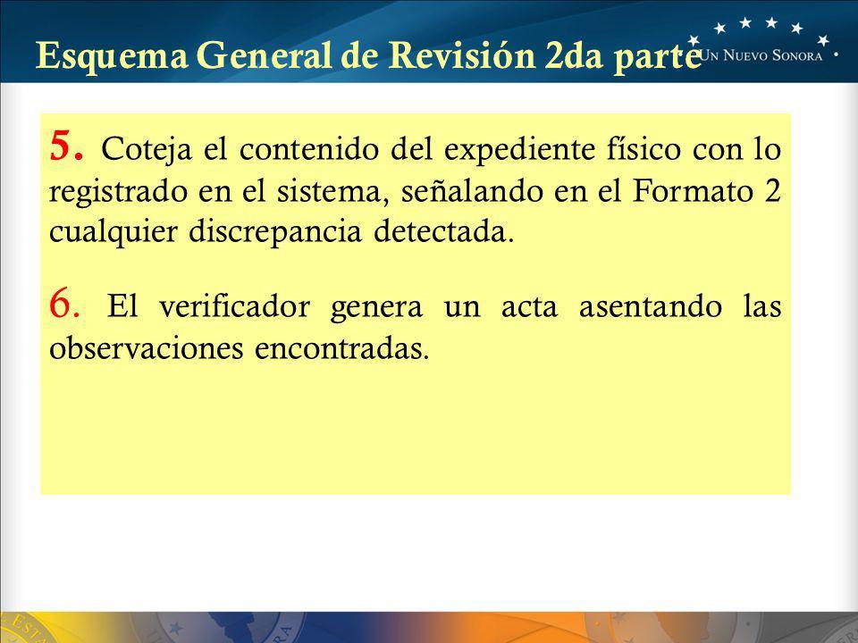 Esquema General de Revisión 2da parte