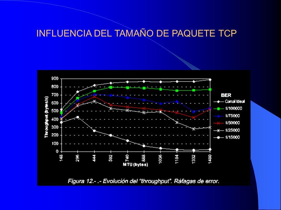 INFLUENCIA DEL TAMAÑO DE PAQUETE TCP