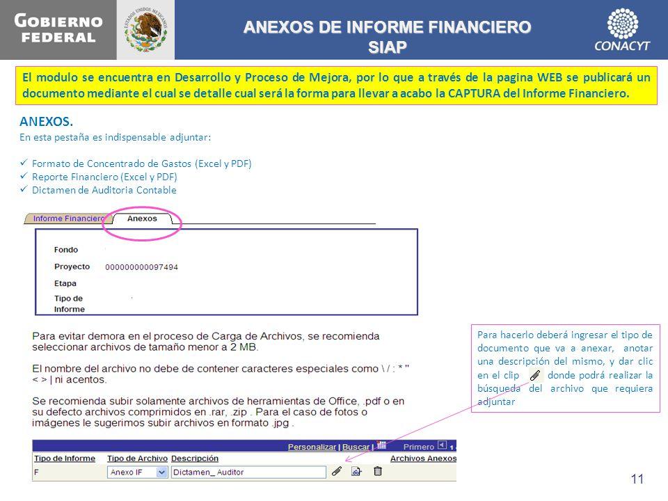 ANEXOS DE INFORME FINANCIERO