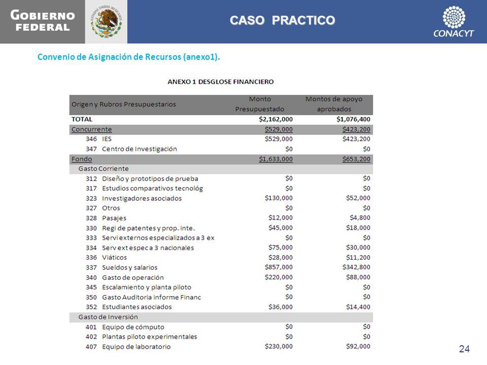 CASO PRACTICO Convenio de Asignación de Recursos (anexo1).