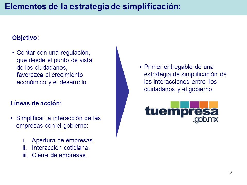 Elementos de la estrategia de simplificación: