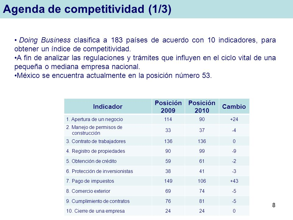 Agenda de competitividad (1/3)