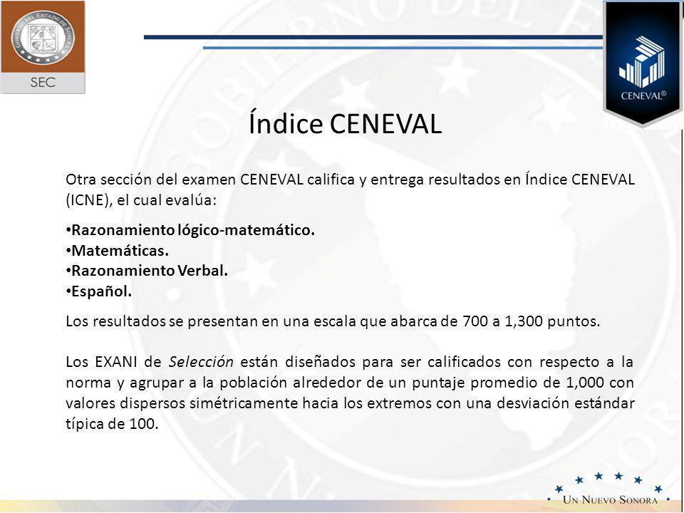 Índice CENEVAL Otra sección del examen CENEVAL califica y entrega resultados en Índice CENEVAL (ICNE), el cual evalúa:
