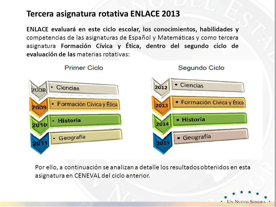 Tercera asignatura rotativa ENLACE 2013