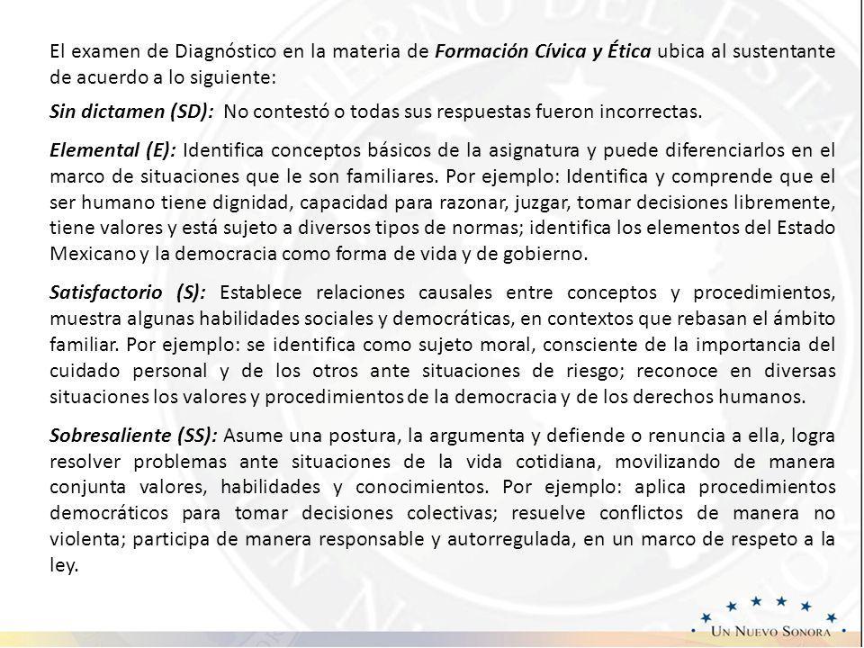 El examen de Diagnóstico en la materia de Formación Cívica y Ética ubica al sustentante de acuerdo a lo siguiente: