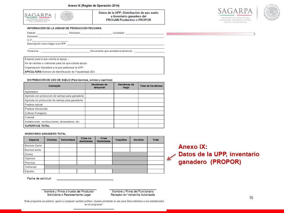 Anexo IX: Datos de la UPP, inventario ganadero (PROPOR)