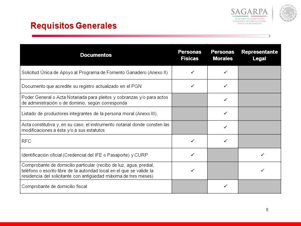 Requisitos Generales Documentos Personas Físicas Personas Morales