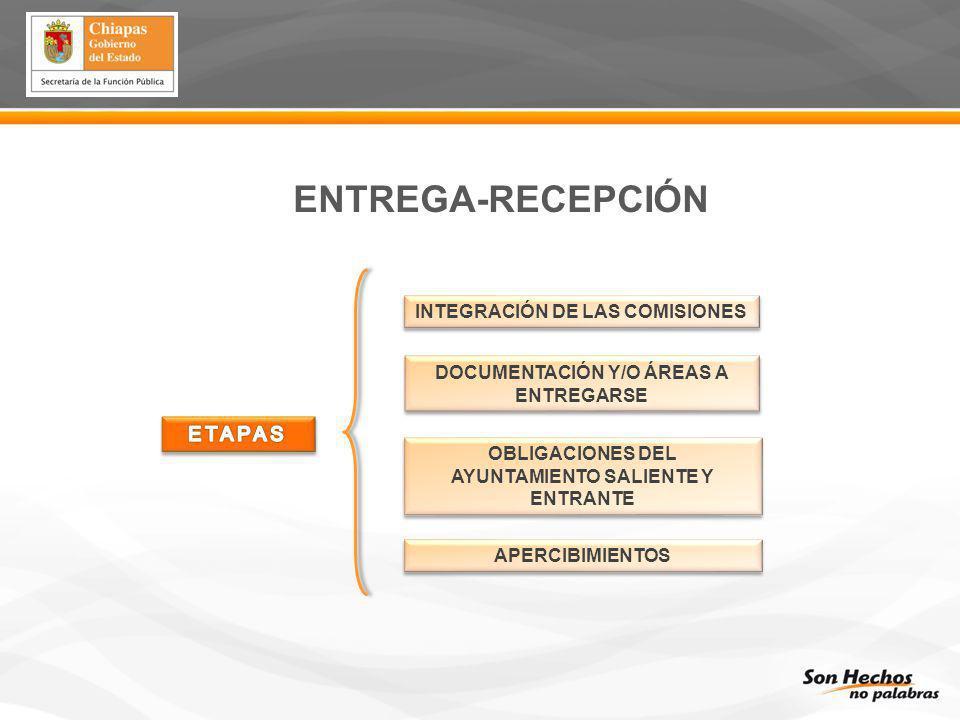 ENTREGA-RECEPCIÓN ETAPAS INTEGRACIÓN DE LAS COMISIONES