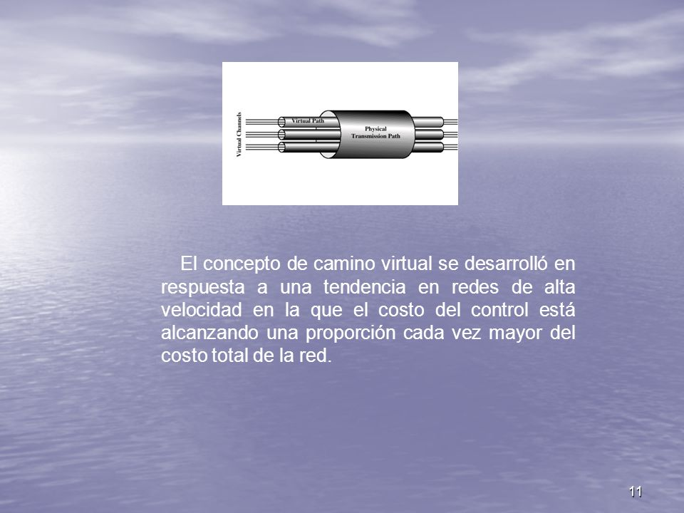 El concepto de camino virtual se desarrolló en respuesta a una tendencia en redes de alta velocidad en la que el costo del control está alcanzando una proporción cada vez mayor del costo total de la red.
