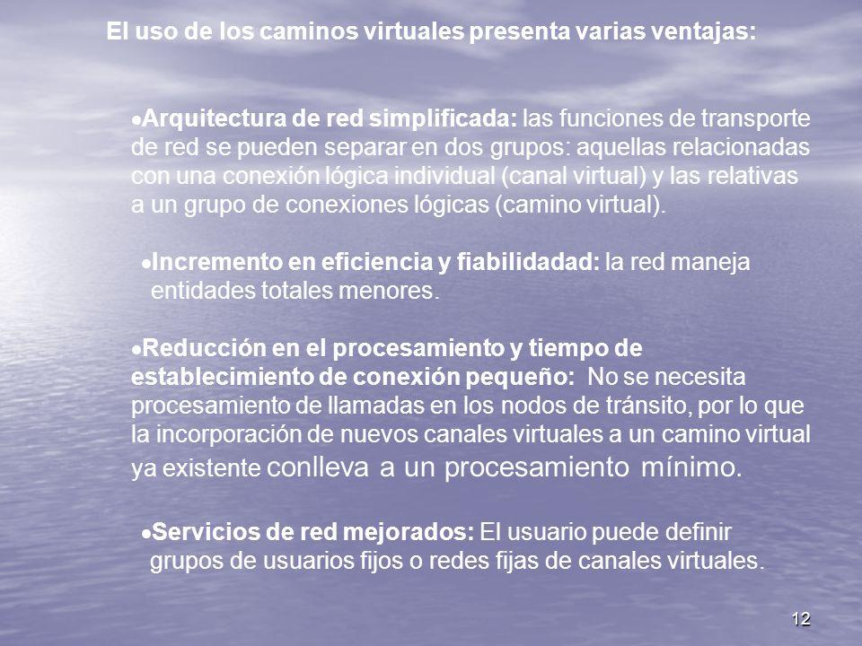 El uso de los caminos virtuales presenta varias ventajas: