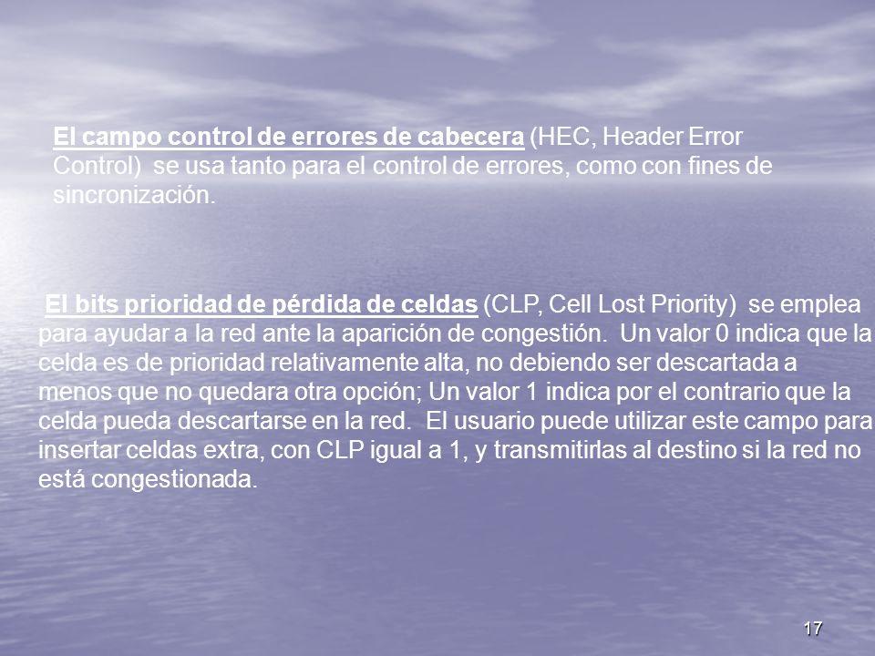 El campo control de errores de cabecera (HEC, Header Error Control) se usa tanto para el control de errores, como con fines de sincronización.