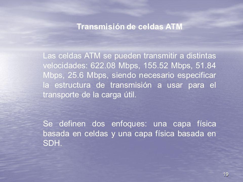 Transmisión de celdas ATM