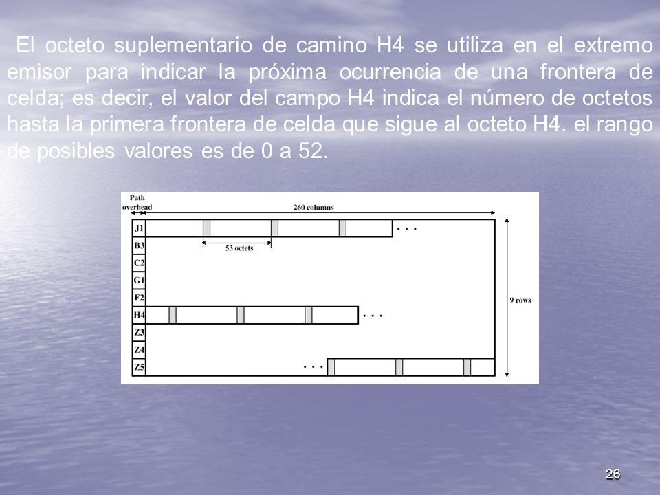 El octeto suplementario de camino H4 se utiliza en el extremo emisor para indicar la próxima ocurrencia de una frontera de celda; es decir, el valor del campo H4 indica el número de octetos hasta la primera frontera de celda que sigue al octeto H4.