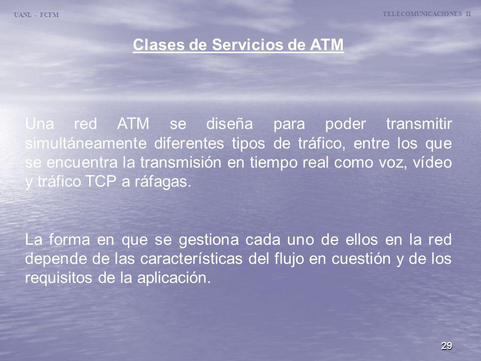 TELECOMUNICACIONES II Clases de Servicios de ATM
