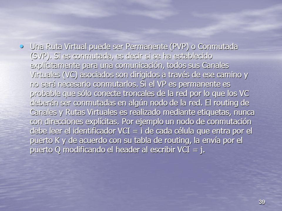Una Ruta Virtual puede ser Permanente (PVP) o Conmutada (SVP)