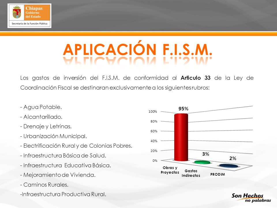 APLICACIÓN F.I.S.M.
