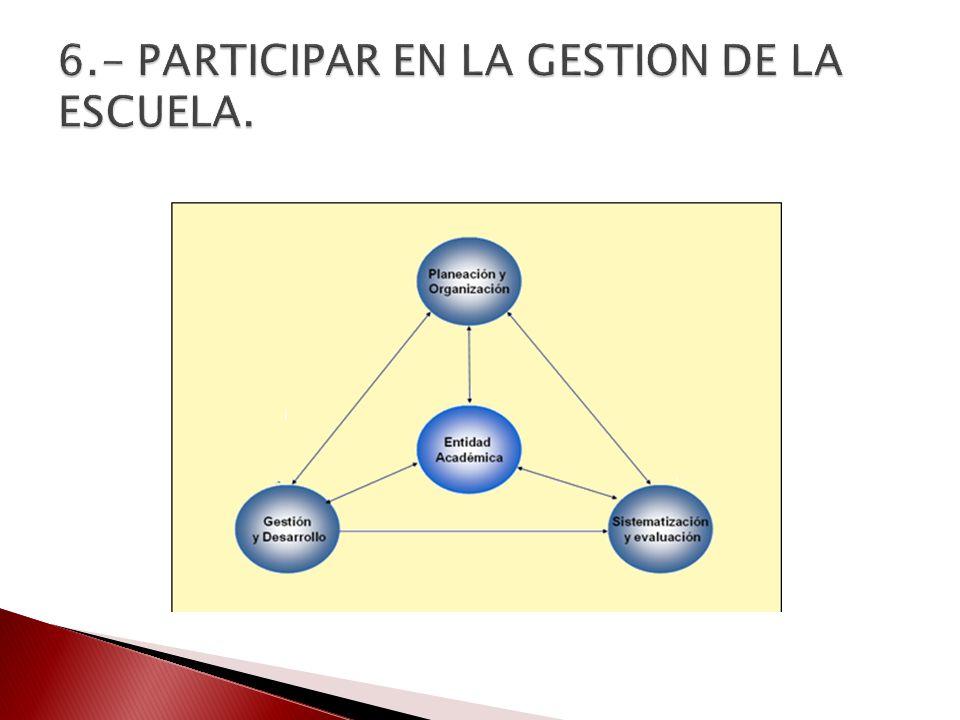 6.- PARTICIPAR EN LA GESTION DE LA ESCUELA.