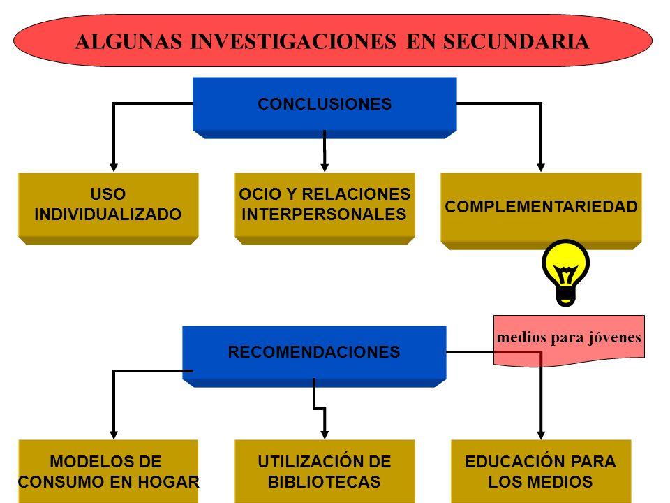 ALGUNAS INVESTIGACIONES EN SECUNDARIA