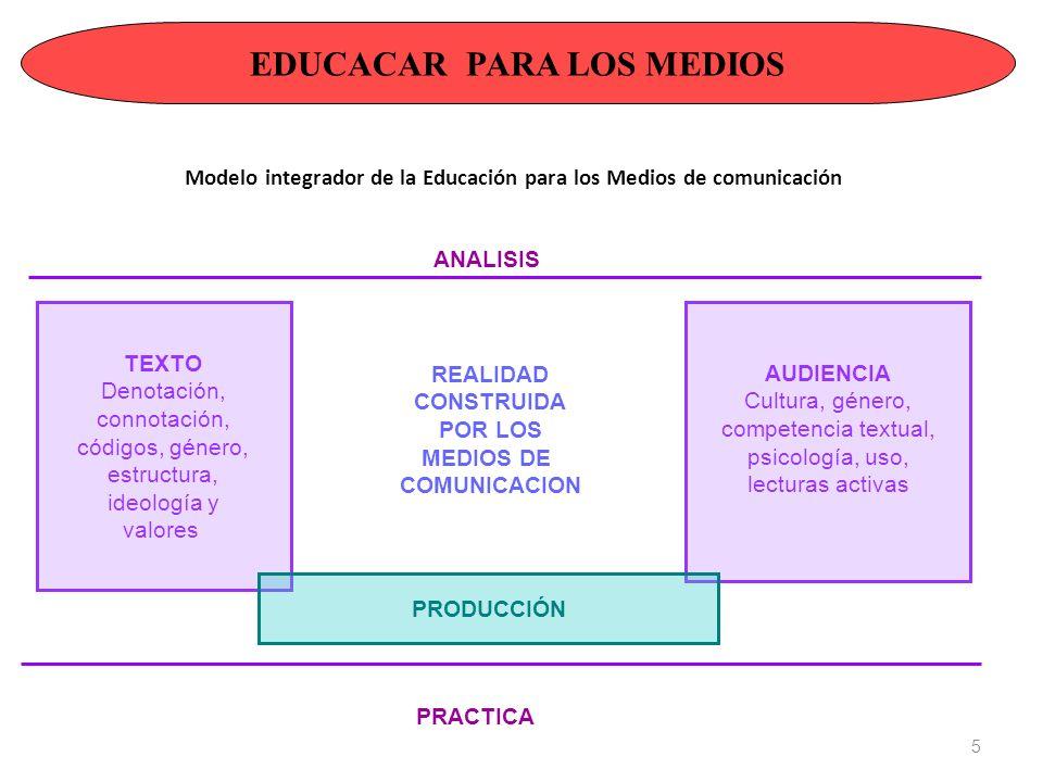 Modelo integrador de la Educación para los Medios de comunicación