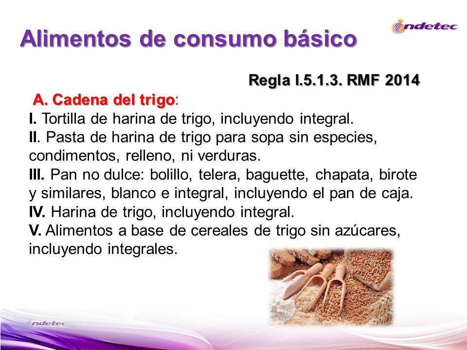 Alimentos de consumo básico