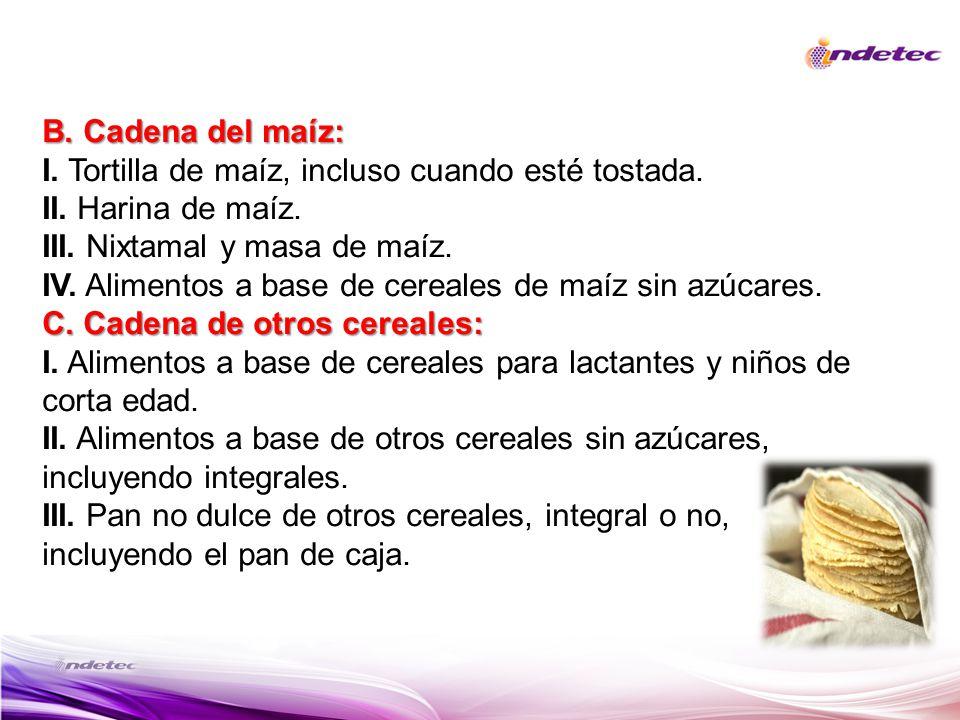 B. Cadena del maíz: I. Tortilla de maíz, incluso cuando esté tostada. II. Harina de maíz. III. Nixtamal y masa de maíz.