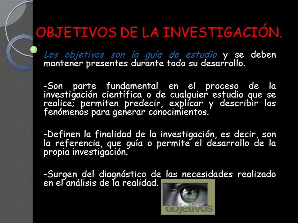 OBJETIVOS DE LA INVESTIGACIÓN.