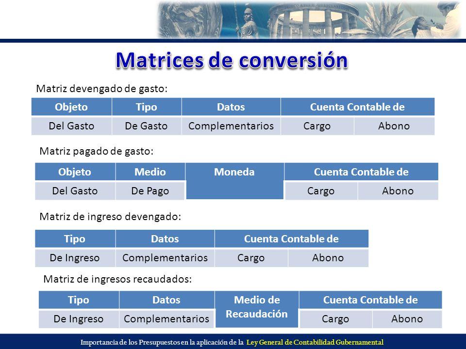 Matrices de conversión