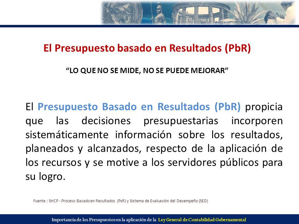 El Presupuesto basado en Resultados (PbR)