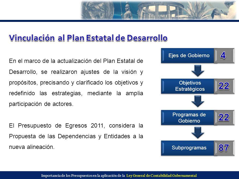4 22 22 87 Vinculación al Plan Estatal de Desarrollo 4