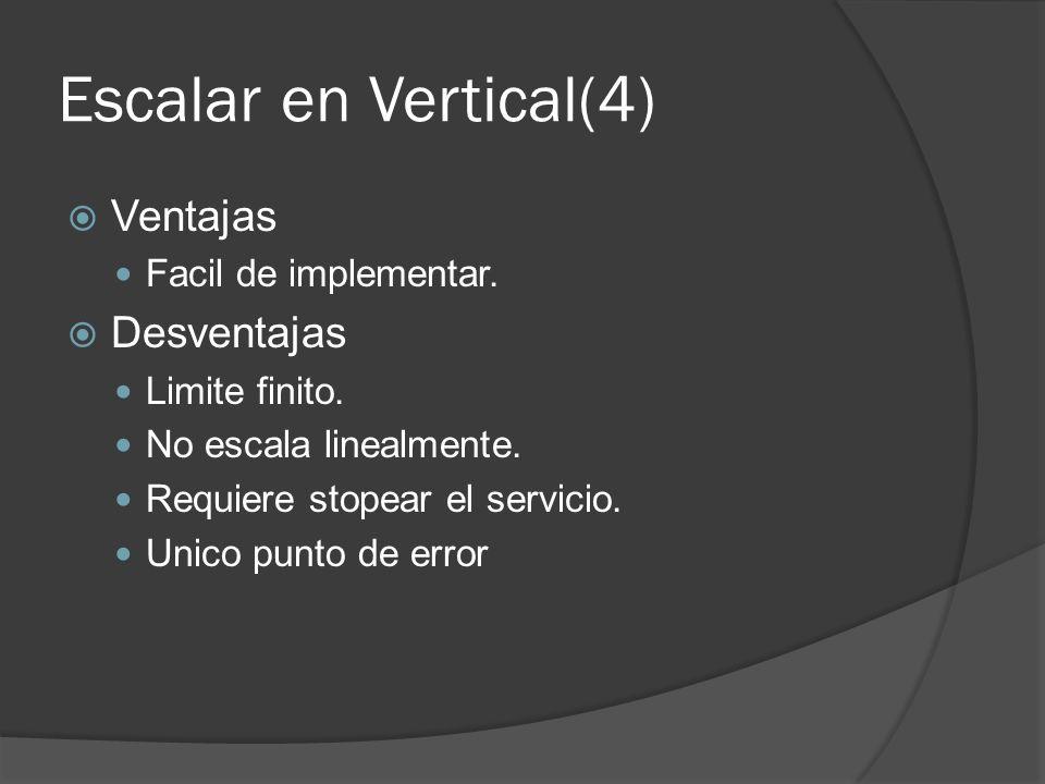 Escalar en Vertical(4) Ventajas Desventajas Facil de implementar.