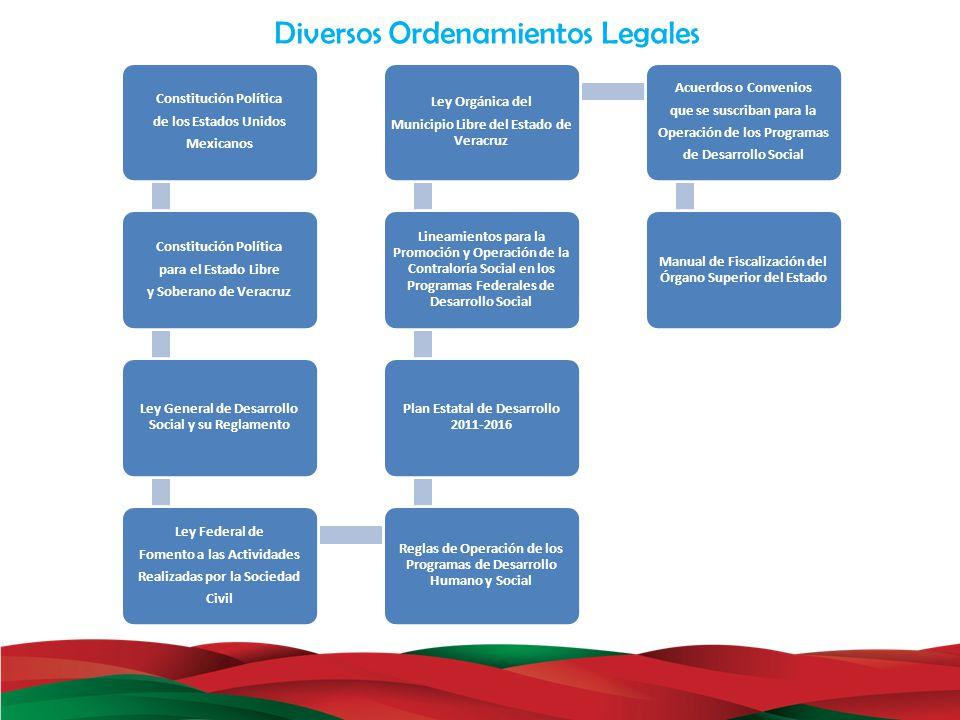 Diversos Ordenamientos Legales