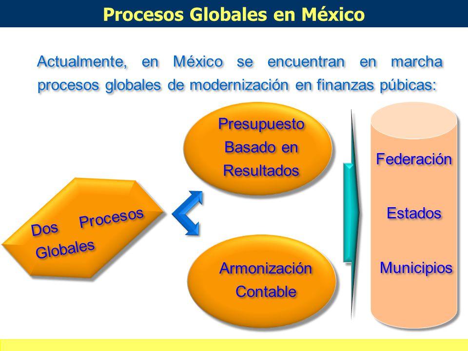 Procesos Globales en México