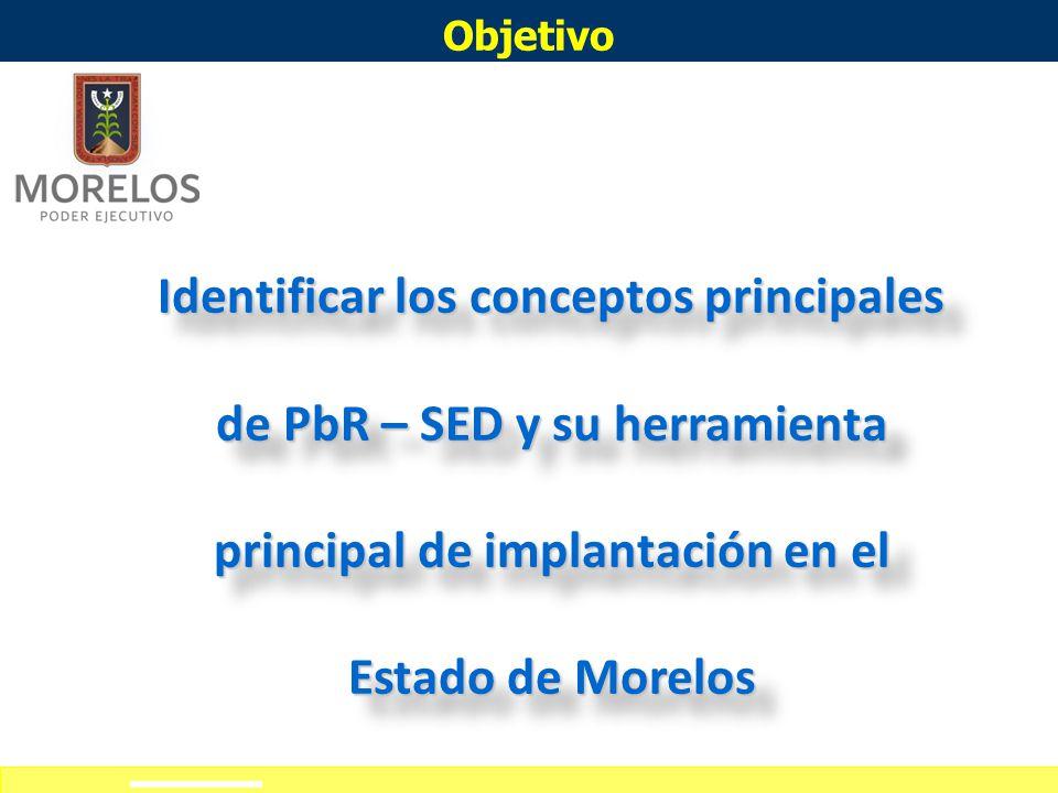 Objetivo Identificar los conceptos principales de PbR – SED y su herramienta principal de implantación en el Estado de Morelos.
