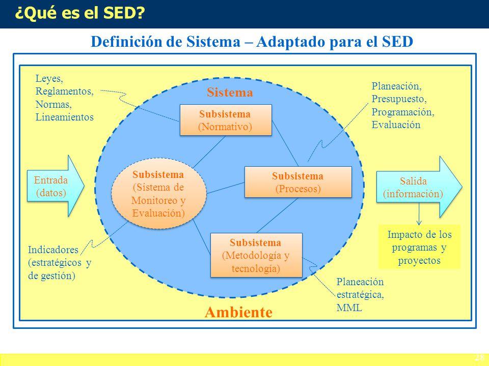 Definición de Sistema – Adaptado para el SED