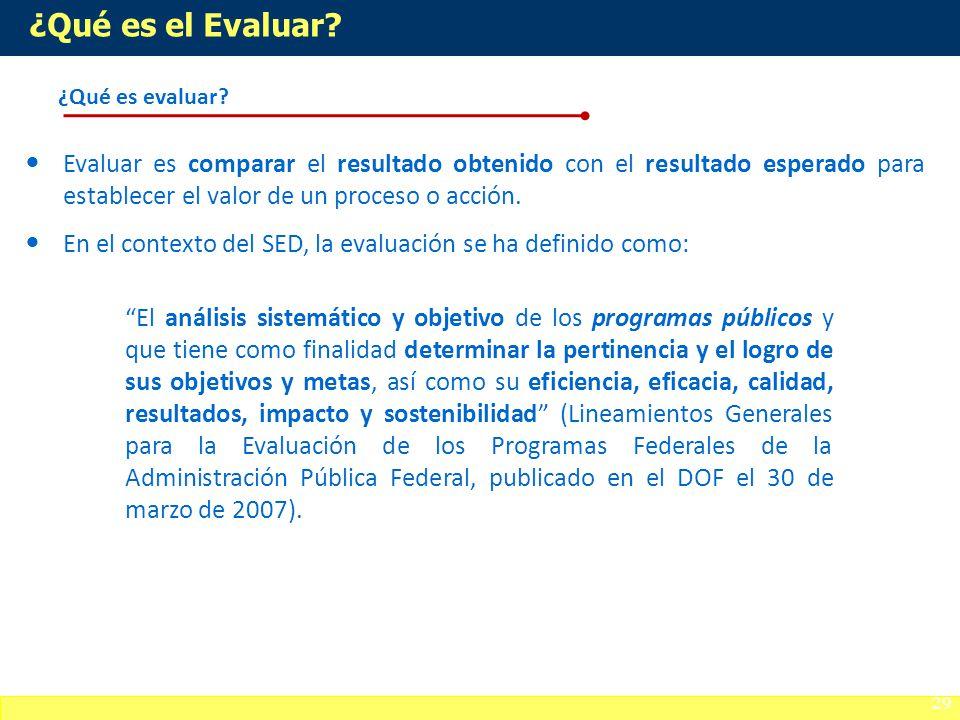 ¿Qué es el Evaluar ¿Qué es evaluar