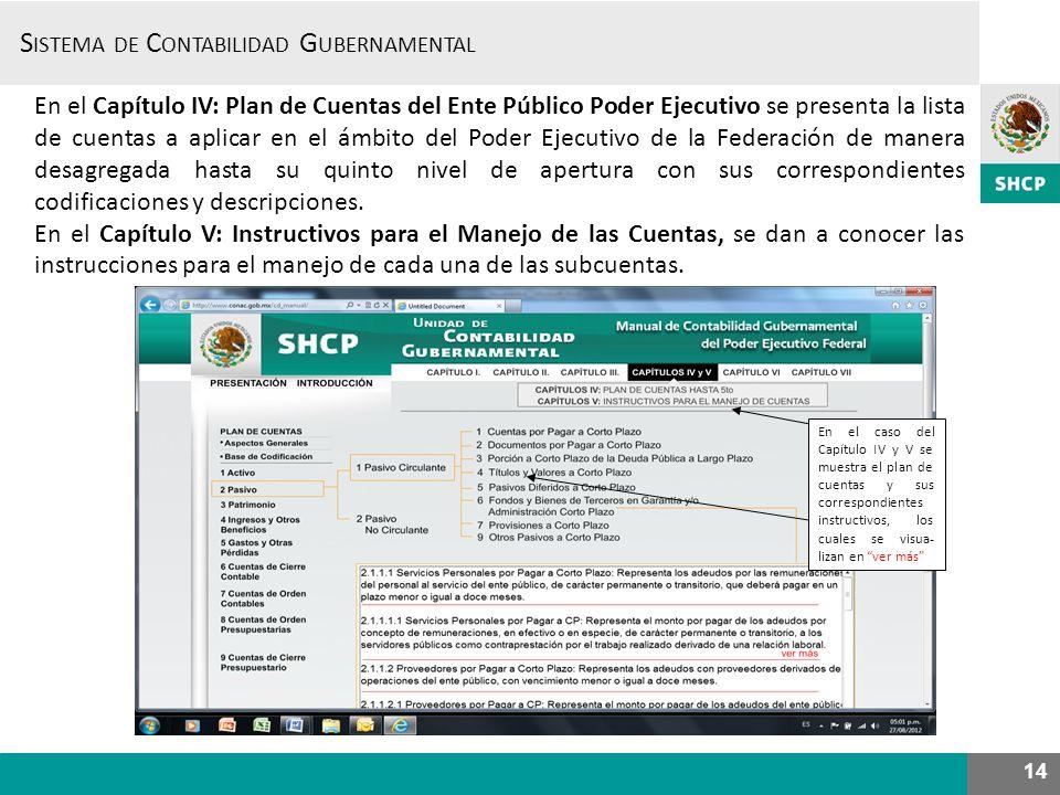 En el Capítulo IV: Plan de Cuentas del Ente Público Poder Ejecutivo se presenta la lista de cuentas a aplicar en el ámbito del Poder Ejecutivo de la Federación de manera desagregada hasta su quinto nivel de apertura con sus correspondientes codificaciones y descripciones.