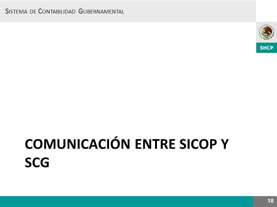 Comunicación entre sicop y scg