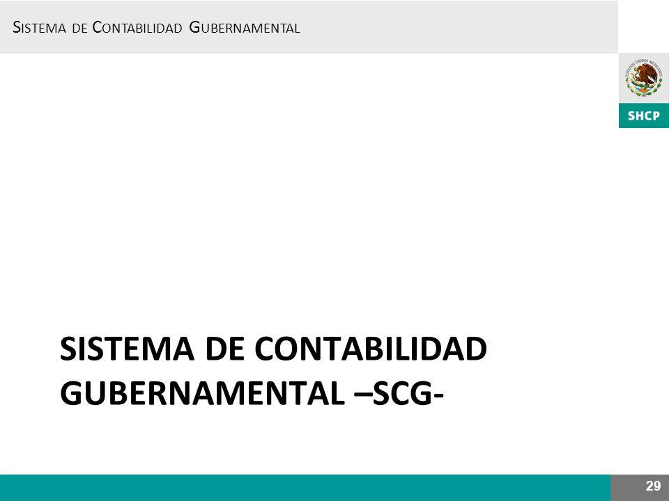 SISTEMA DE CONTABILIDAD GUBERNAMENTAL –SCG-