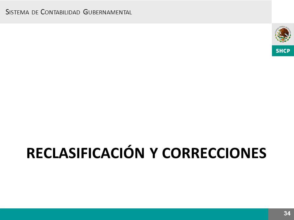 RECLASIFICACIÓN Y CORRECCIONES